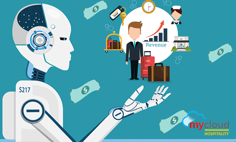 5 Ways Adopting AI Can Increase Your Hotel Revenue