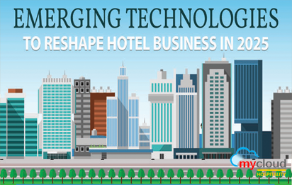 Emerging Technology to Reshape Hotel Business in 2025