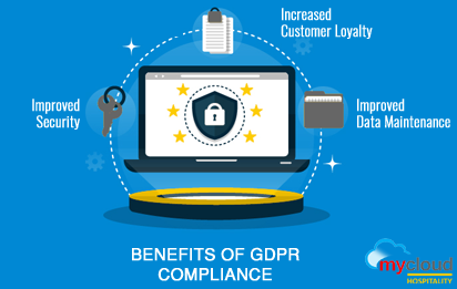 How GDPR Compliance Can Help a Hotel be More Competitive