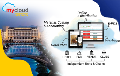 How Hotel Software Helps Independent Hotels and Chains To Overcome Challenges