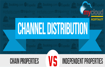 [INFOGRAPHIC] Channel Distribution Strategy – Chain Property V/S Independent Property