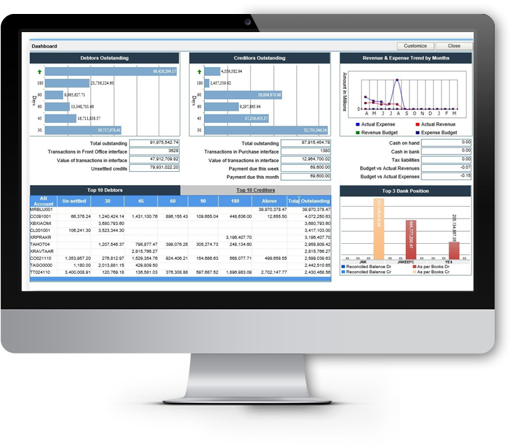 Hotel Accounting Software
